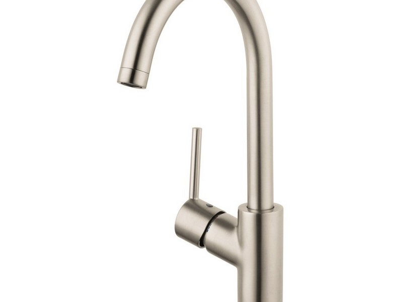 Hansgrohe Bathroom Faucets Canada