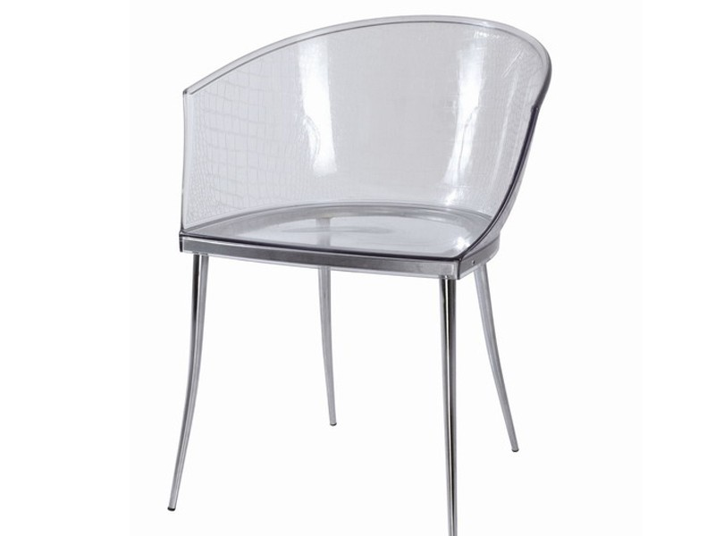 Lucite Dining Chairs Ikea